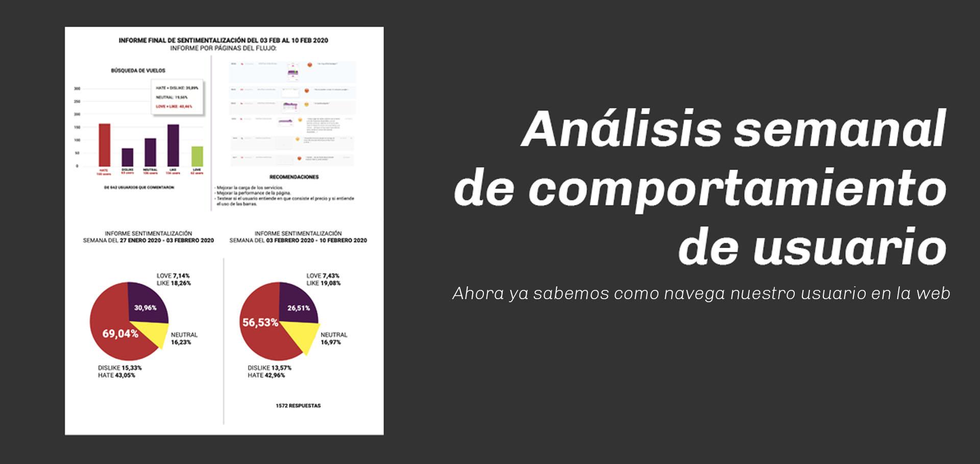 analitica4